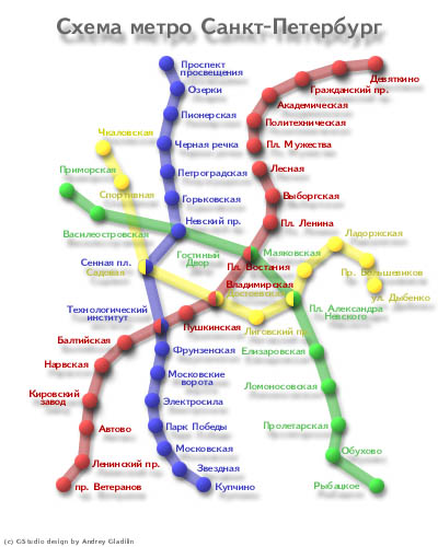 << Все карты Санкт-Петербурга